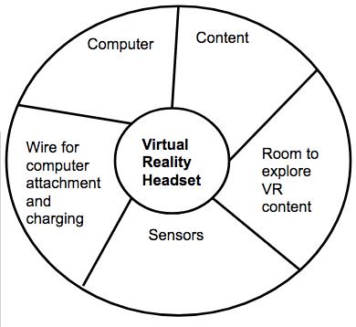 virtual 10